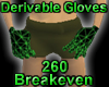 Derivable gloves *ST*