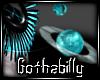 Animated floating Orbits