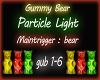 GummyBear Particle Light
