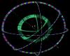 Trigger Gyroscope Light