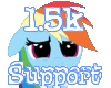 1.5k Support