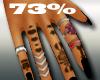 Hands Scaler