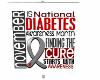 Diabetes Awareness Bannr