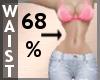 Waist Scaler 68% F A