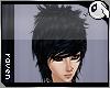 ~Dc) Raven David