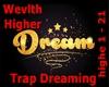 Higher Wevlth