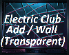 Electric Blend Add/Wall