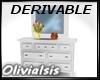Derivable Dresser Mesh