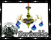 [D]Derivable Chandelier