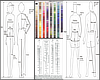 Tailoring Chart M/F