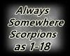 {LS} Always Somewhere...