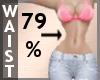 Waist Scale 79% F A