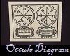 Occult Study Diagram