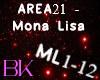 AREA21 - Mona Lisa