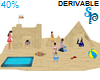 (S) Sand Play Set 40%