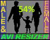 54% Short