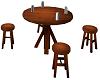 amm: CI table