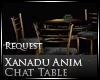 [Nic]Xanadu High Chairs