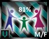 Avatar Resizer 81%