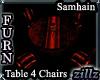 [zllz]Samhain Table Chrs