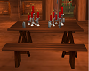amm: CI long table