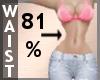 Waist Scale 81% F A