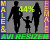 44% Short