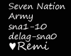 Seven Nation Army Remix