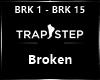 Broken @ |K|