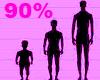 90% scaler