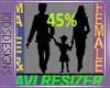 KIDS SCALER 45%