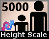 Giant Scaler 5000% F A