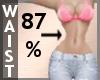 Waist Scaler 87% F A