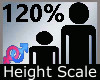 Scaler Height 120% M