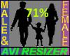 71% Short
