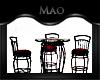 [M] Burlesque Barstools
