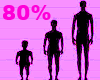 80% Scaler