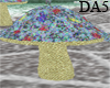 (A) Garden Mushroom