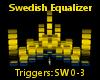 Swedish Equalizer