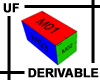UF Derivable Block