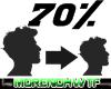 Scaler 70% Head Male
