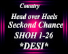 D! Head over heels-SHOH