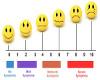 LUVI PAIN CHART 2