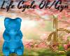 LC: Blue Raspberry Preg