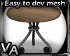 VA Derivable Round Table