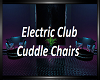 Electric Cuddle Seat