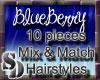 BlueBerry M&M 1